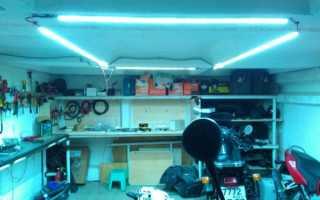 Диодные светильники для гаража
