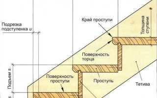 Проектирование лестницы в частном доме программа