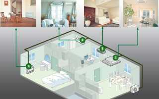 Где лучше установить кондиционер в двухкомнатной квартире
