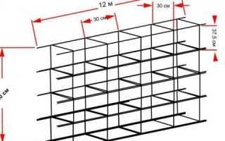 Нормы расхода арматуры на куб бетона