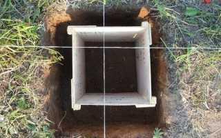 Опалубка из рубероида для столбчатого фундамента