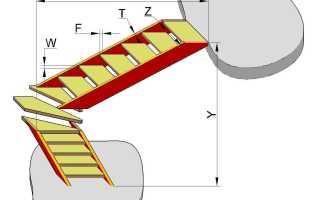 Как сделать поворотные ступени на металлической лестнице