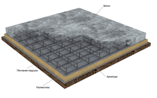 Как правильно залить бетонную площадку под машину